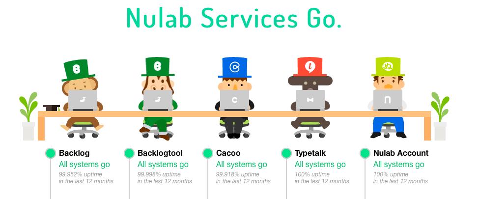 Nulab Service  status img