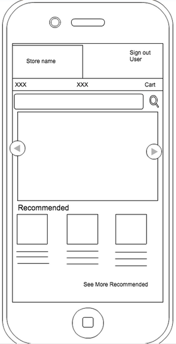 Web mobile wireframe on Cacoo