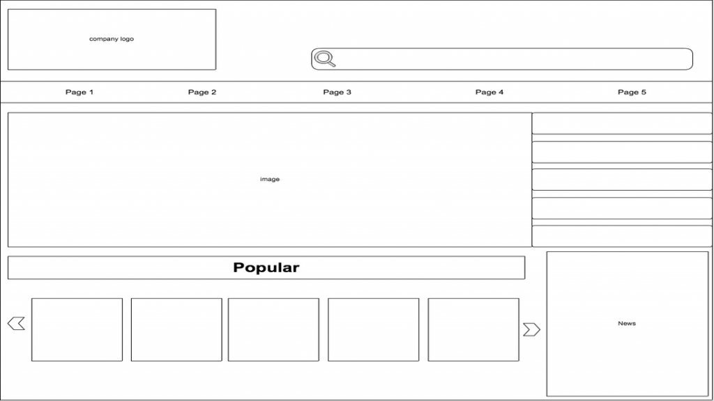 website wireframe on Cacoo