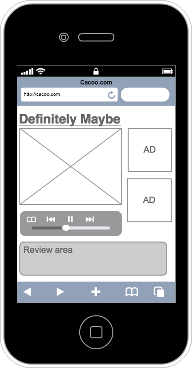 iPhone Wireframe 2, Official Cacoo Template
