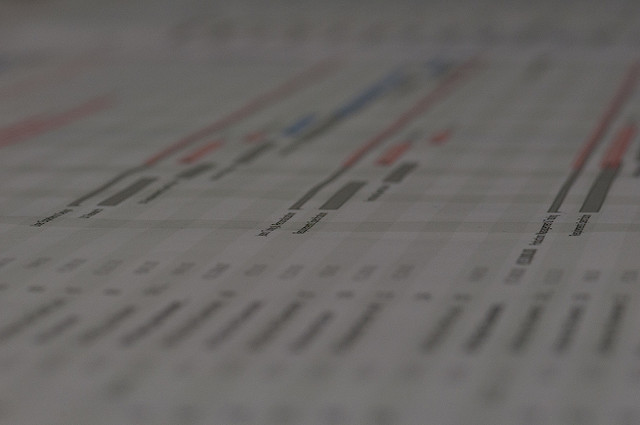 How Gantt charts will help you lead successful projects