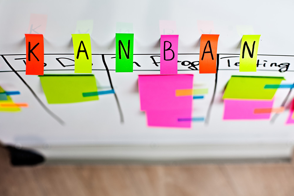 Your introduction to Kanban