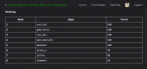 Capture the Flag (CTF): The game for developers to learn