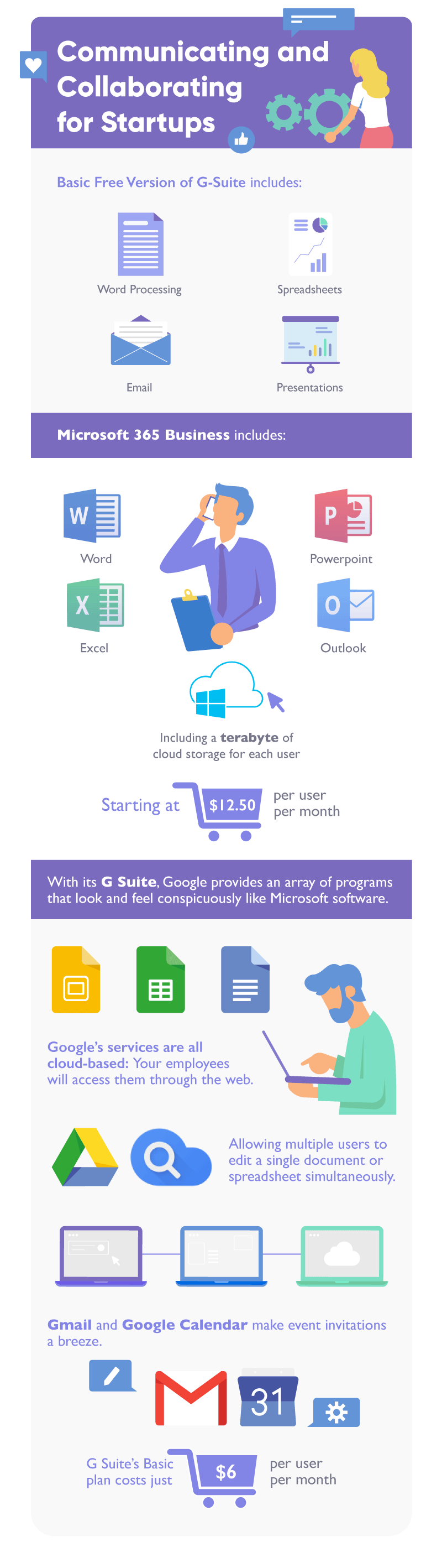 Communicating and collaborating for startups