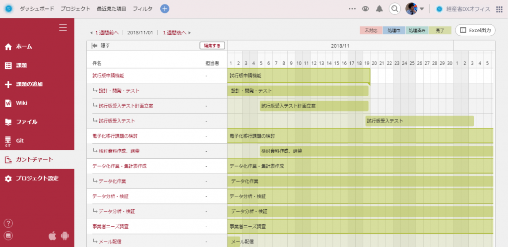 Gantt chart used by vendors in METI's digitization project.