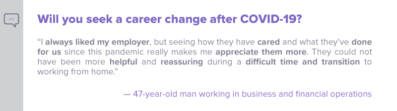 Q5 - Will you seek a career change after COVID-19 - Nulab blog