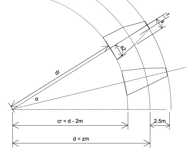 歯車の設計図