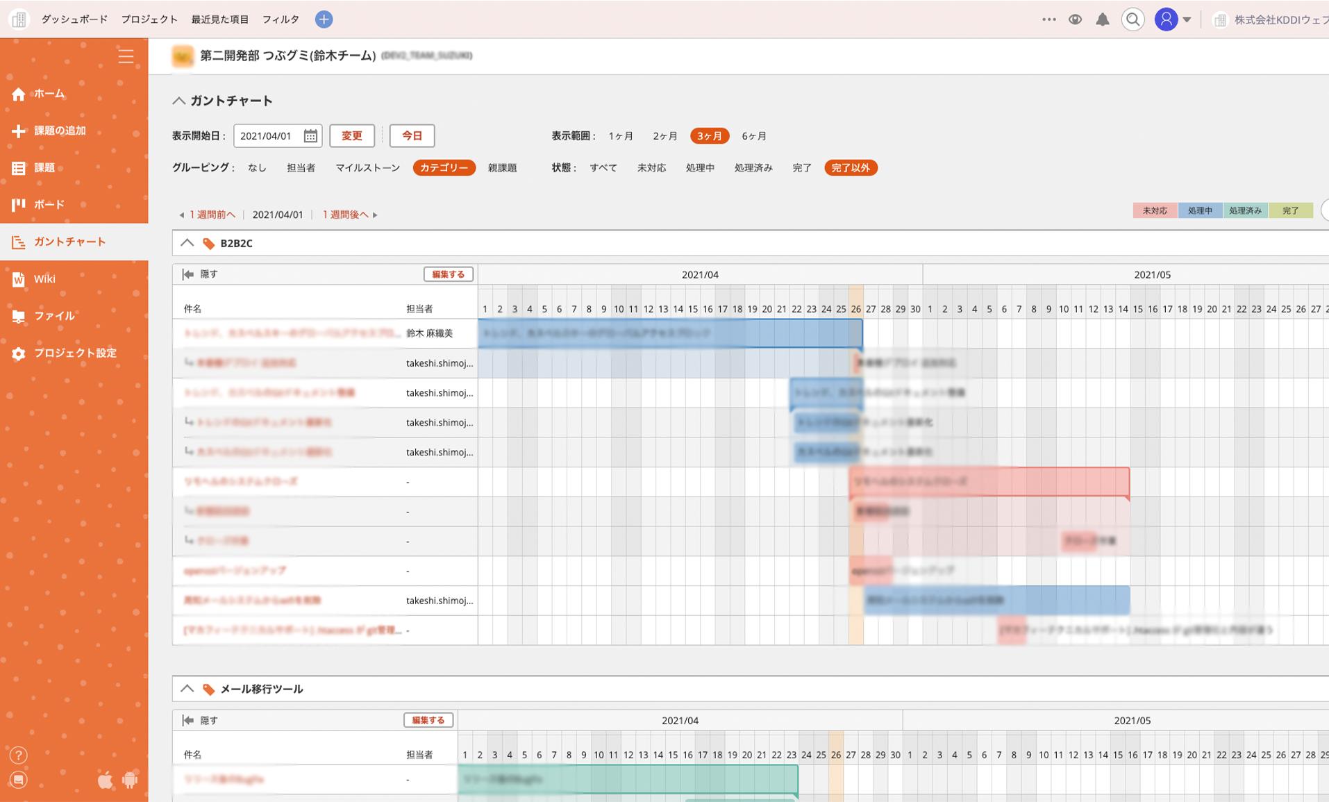 Backlogのガントチャート上で、カテゴリ機能で開発チームの区分がされている